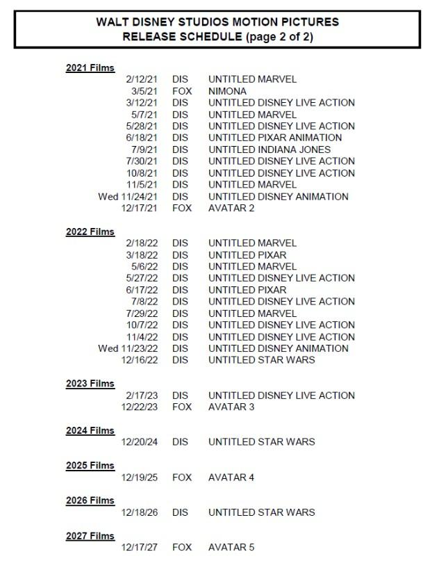 فهرست کامل فیلمهای والت دیزنی از هم اکنون تا سال ۲۰۲۷
