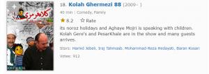 سریال کلاه قرمزی شانزدهمین مورد از بهترین سریال های ایرانی در imdb
